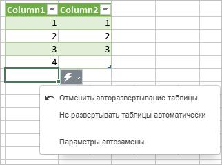 Отменить авторазвертывание таблицы