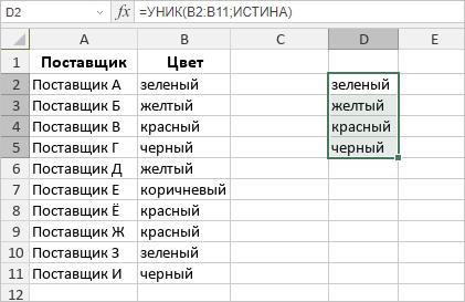 Функция УНИК