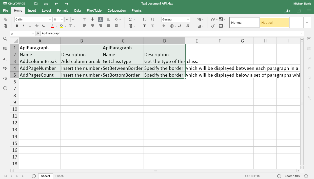 wrap text in excel Step 1