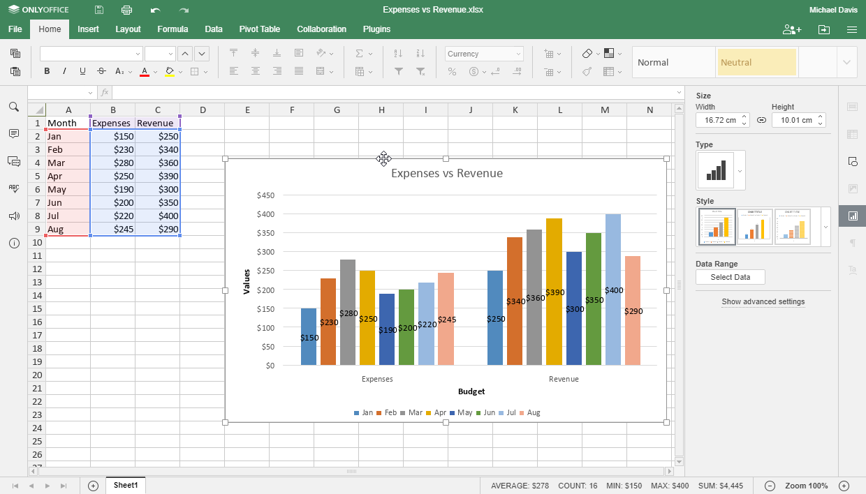 how to make a chart in excel Step 5