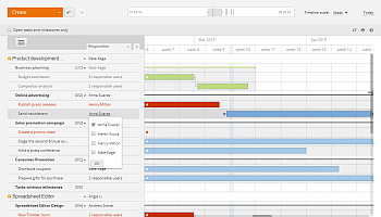 How to manage your project using the Gantt chart? Step 5
