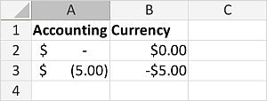 Accounting vs Currency