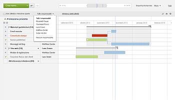 Come gestire il tuo progetto usando il diagramma di gantt for Crea il tuo progetto online