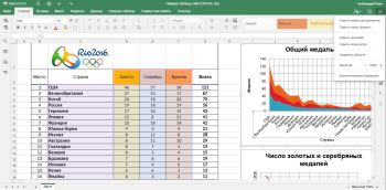 freeze row in excel Step 2