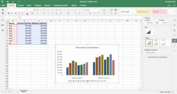 how to make a chart in excel Step 3